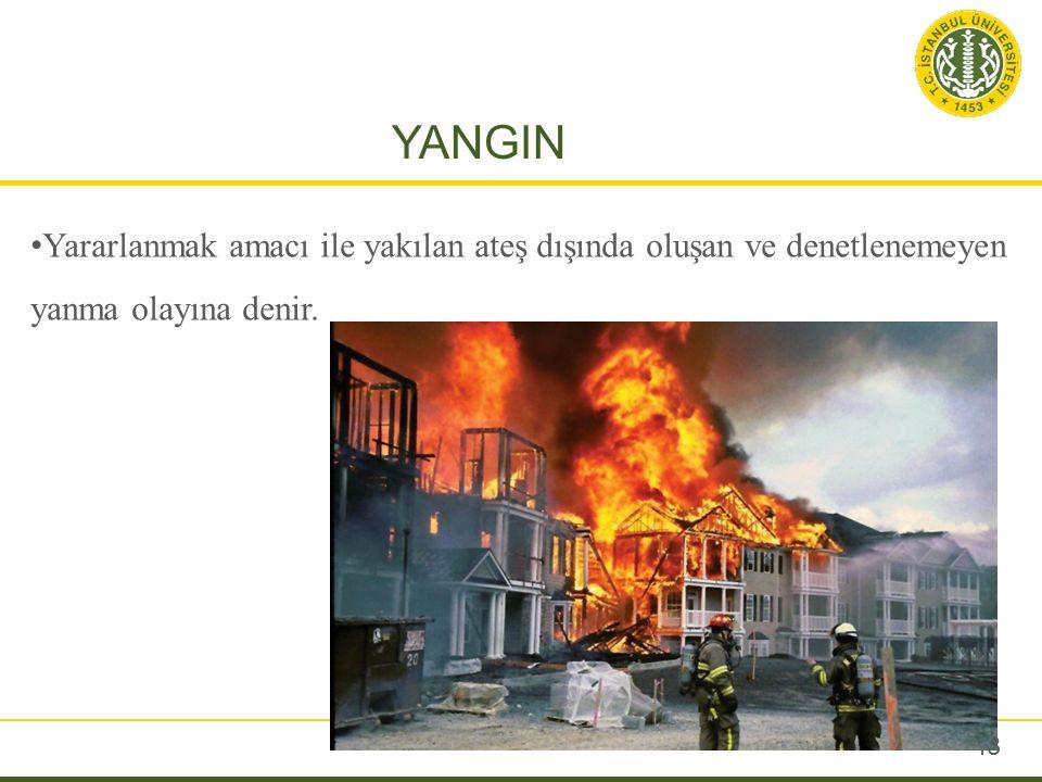 YANGIN Yararlanmak amacı ile yakılan ateş dışında oluşan ve denetlenemeyen yanma olayına denir. 43
