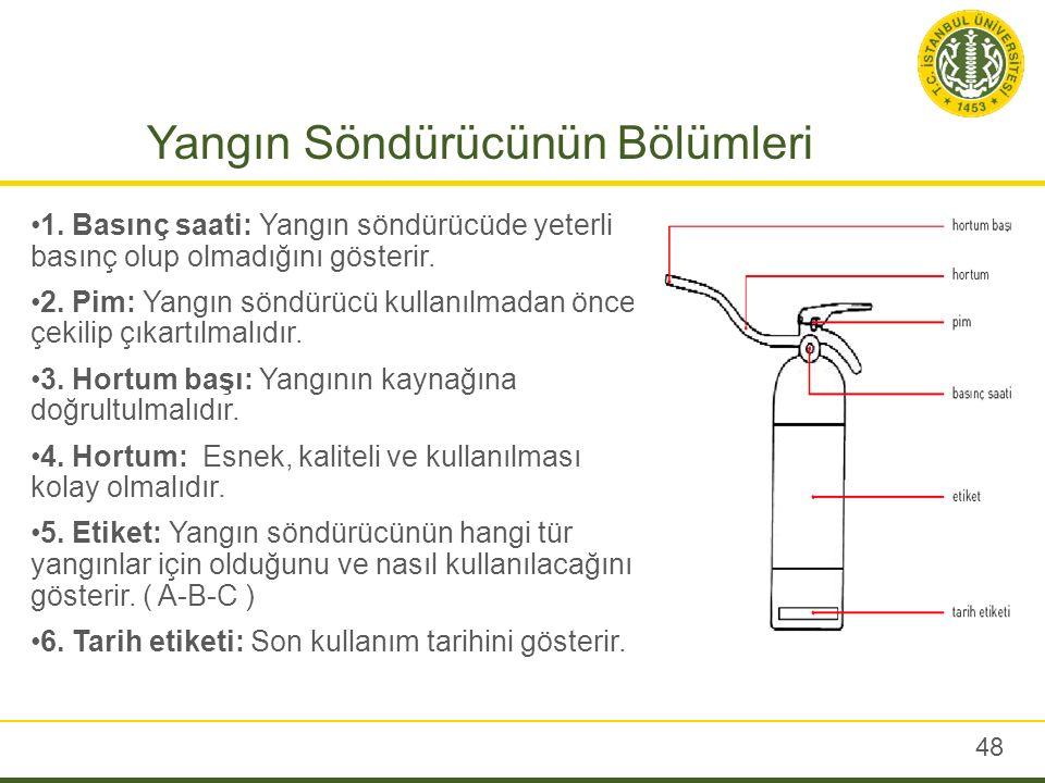 Yangın Söndürücünün Bölümleri 48 1. Basınç saati: Yangın söndürücüde yeterli basınç olup olmadığını gösterir. 2. Pim: Yangın söndürücü kullanılmadan ö
