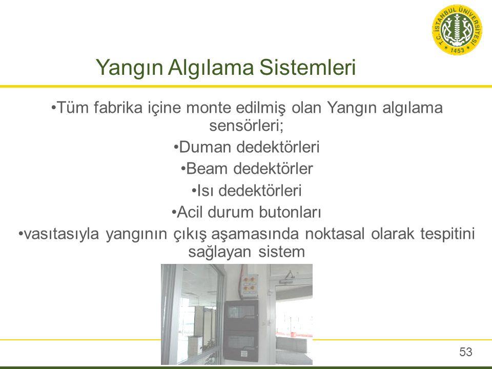Yangın Algılama Sistemleri 53 Tüm fabrika içine monte edilmiş olan Yangın algılama sensörleri; Duman dedektörleri Beam dedektörler Isı dedektörleri Ac