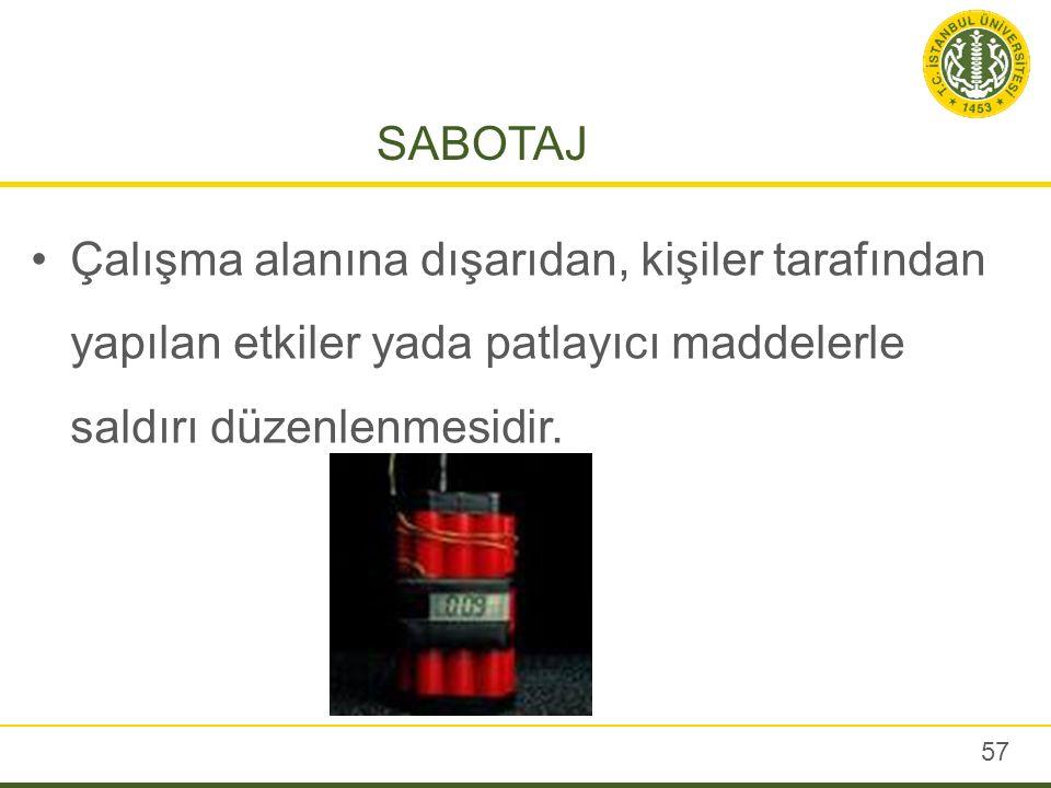 SABOTAJ 57 Çalışma alanına dışarıdan, kişiler tarafından yapılan etkiler yada patlayıcı maddelerle saldırı düzenlenmesidir.