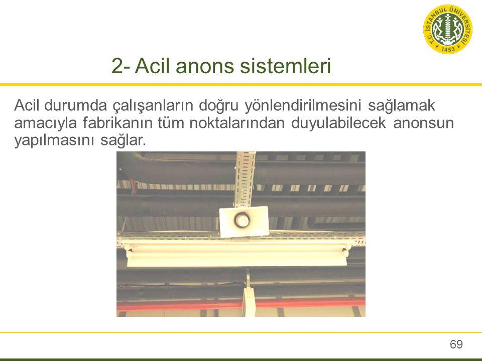 2- Acil anons sistemleri 69 Acil durumda çalışanların doğru yönlendirilmesini sağlamak amacıyla fabrikanın tüm noktalarından duyulabilecek anonsun yap