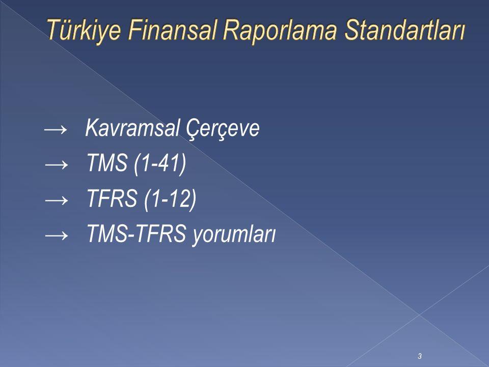 → Kavramsal Çerçeve → TMS (1-41) → TFRS (1-12) → TMS-TFRS yorumları 3