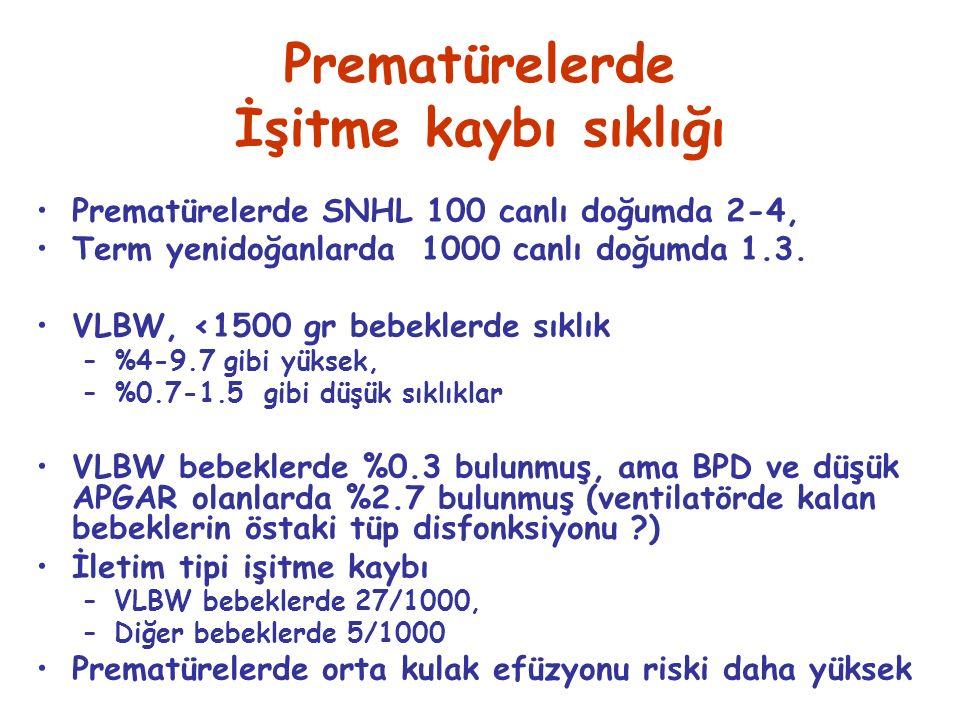 Prematürelerde İşitme kaybı sıklığı Prematürelerde SNHL 100 canlı doğumda 2-4, Term yenidoğanlarda 1000 canlı doğumda 1.3. VLBW, <1500 gr bebeklerde s