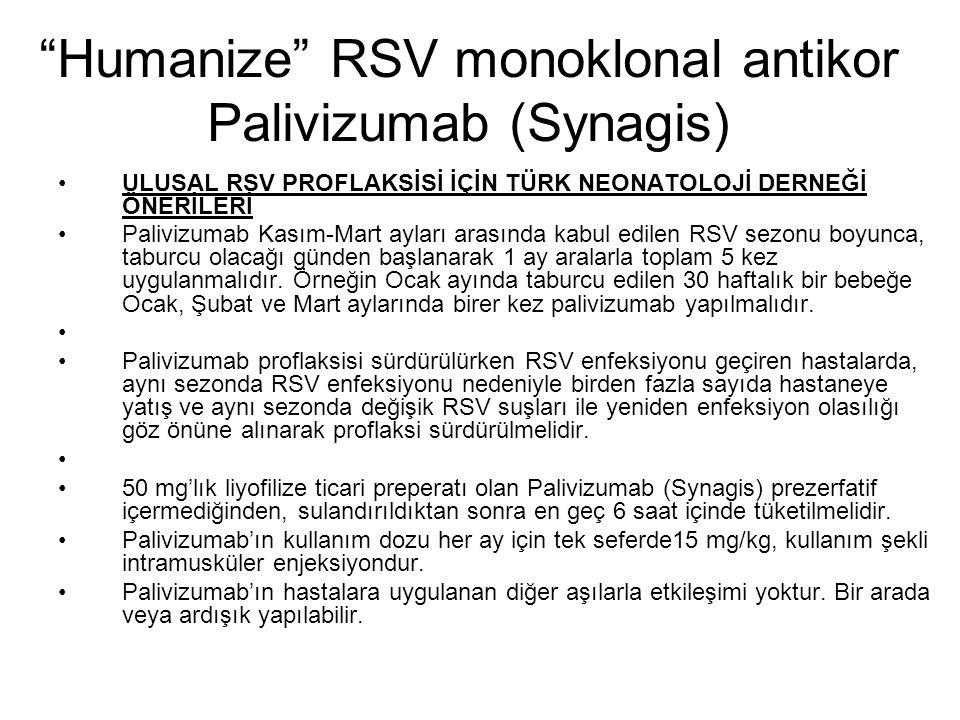 Humanize RSV monoklonal antikor Palivizumab (Synagis) ULUSAL RSV PROFLAKSİSİ İÇİN TÜRK NEONATOLOJİ DERNEĞİ ÖNERİLERİ Palivizumab Kasım-Mart ayları arasında kabul edilen RSV sezonu boyunca, taburcu olacağı günden başlanarak 1 ay aralarla toplam 5 kez uygulanmalıdır.