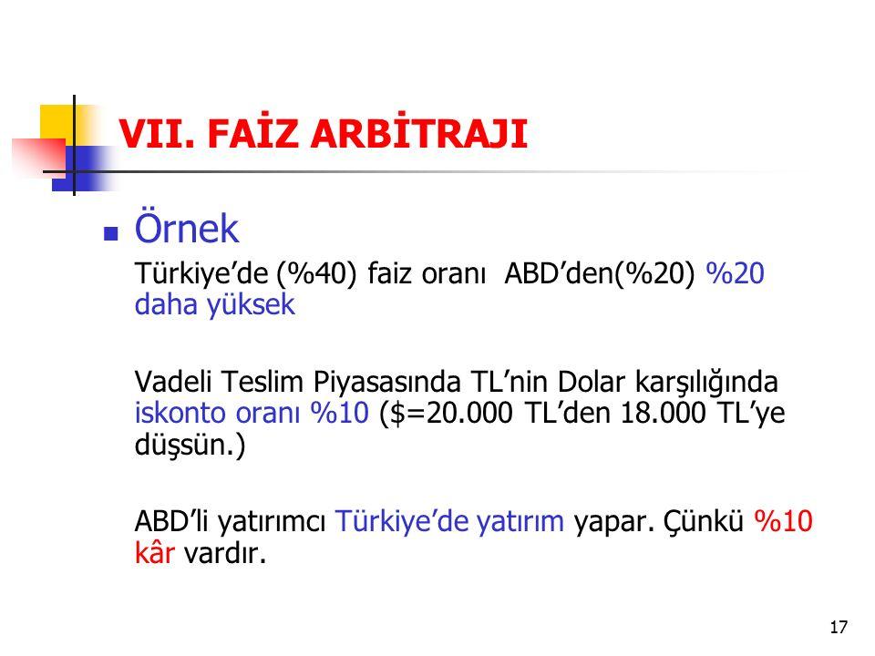 17 VII. FAİZ ARBİTRAJI Örnek Türkiye'de (%40) faiz oranı ABD'den(%20) %20 daha yüksek Vadeli Teslim Piyasasında TL'nin Dolar karşılığında iskonto oran