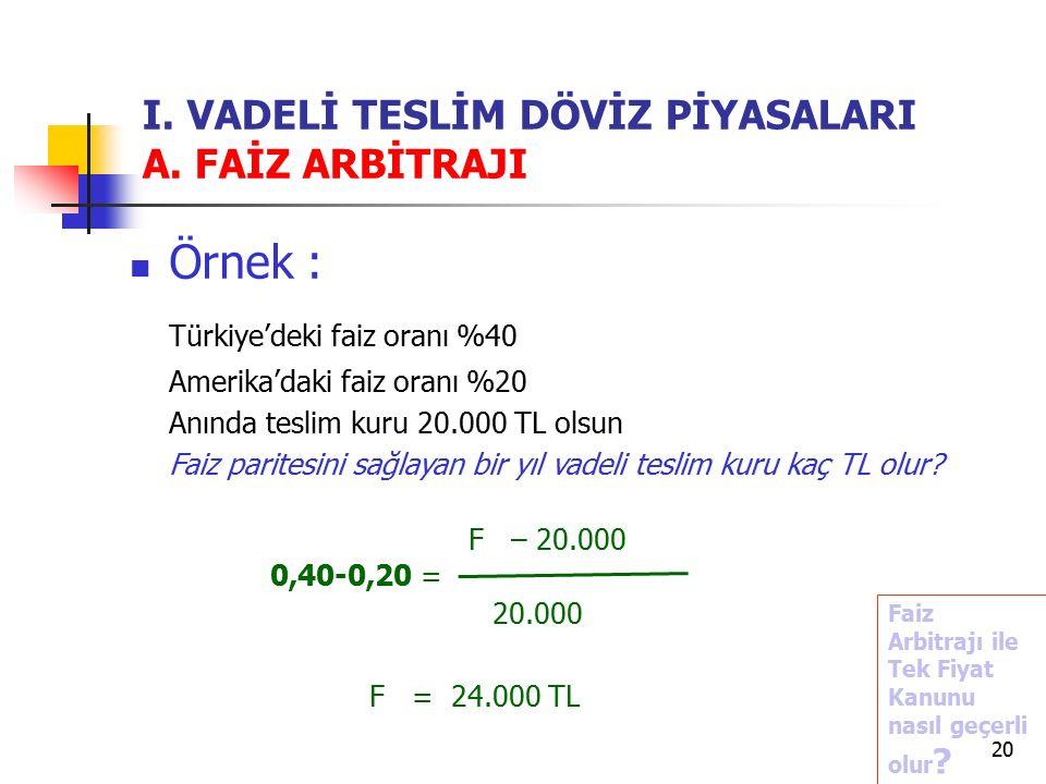 20 I. VADELİ TESLİM DÖVİZ PİYASALARI A. FAİZ ARBİTRAJI 0,40-0,20 = F – 20.000 20.000 Örnek : Türkiye'deki faiz oranı %40 Amerika'daki faiz oranı %20 A
