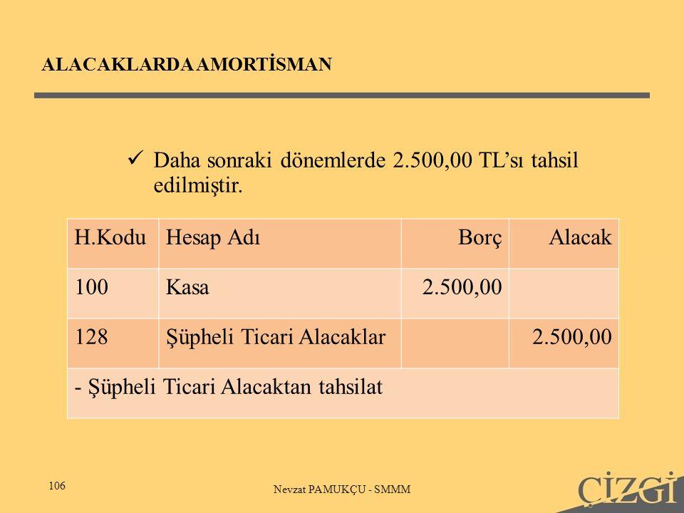ALACAKLARDA AMORTİSMAN 106 Nevzat PAMUKÇU - SMMM Daha sonraki dönemlerde 2.500,00 TL'sı tahsil edilmiştir.