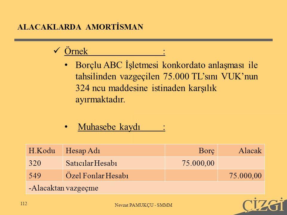 ALACAKLARDA AMORTİSMAN 112 Nevzat PAMUKÇU - SMMM Örnek: Borçlu ABC İşletmesi konkordato anlaşması ile tahsilinden vazgeçilen 75.000 TL'sını VUK'nun 324 ncu maddesine istinaden karşılık ayırmaktadır.