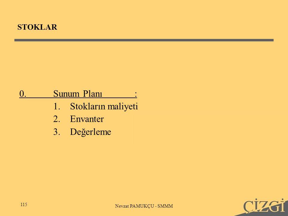 STOKLAR 115 Nevzat PAMUKÇU - SMMM 0.Sunum Planı: 1.Stokların maliyeti 2.Envanter 3.Değerleme