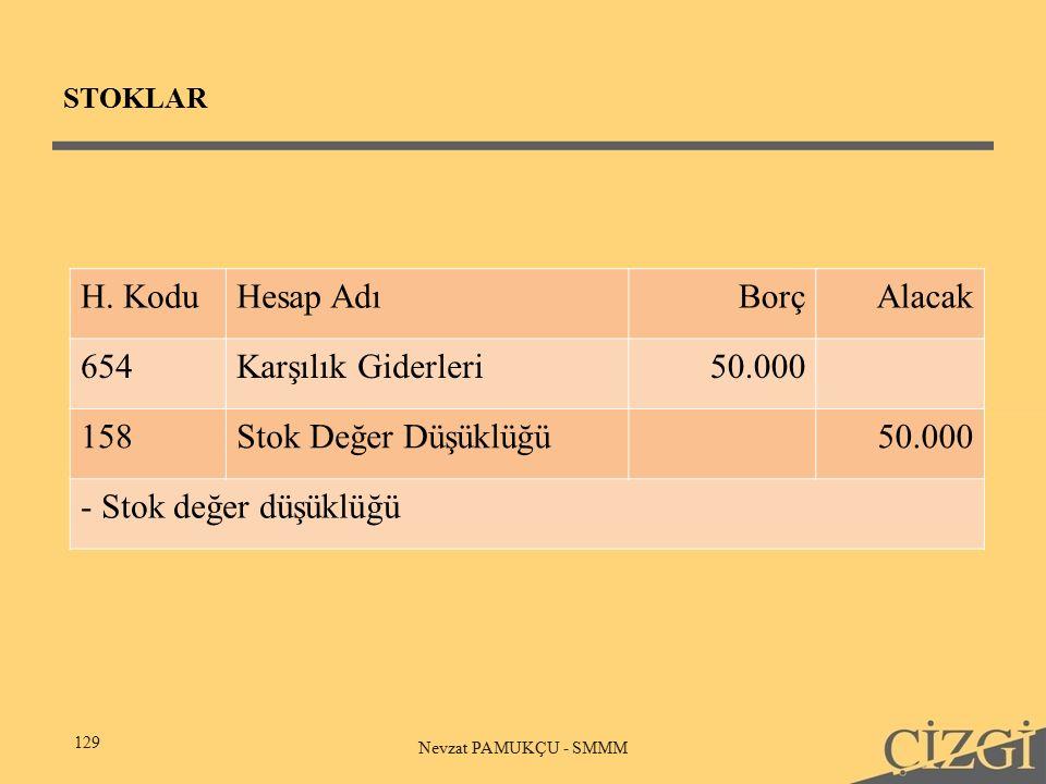 STOKLAR 129 Nevzat PAMUKÇU - SMMM H.