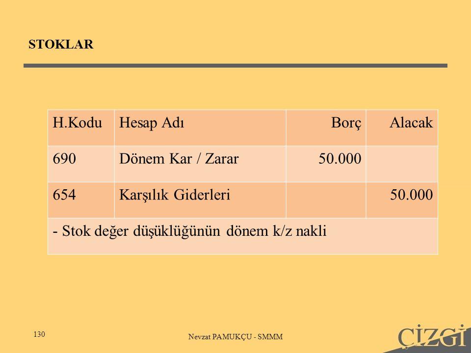 STOKLAR 130 Nevzat PAMUKÇU - SMMM H.KoduHesap AdıBorçAlacak 690Dönem Kar / Zarar50.000 654Karşılık Giderleri50.000 - Stok değer düşüklüğünün dönem k/z nakli