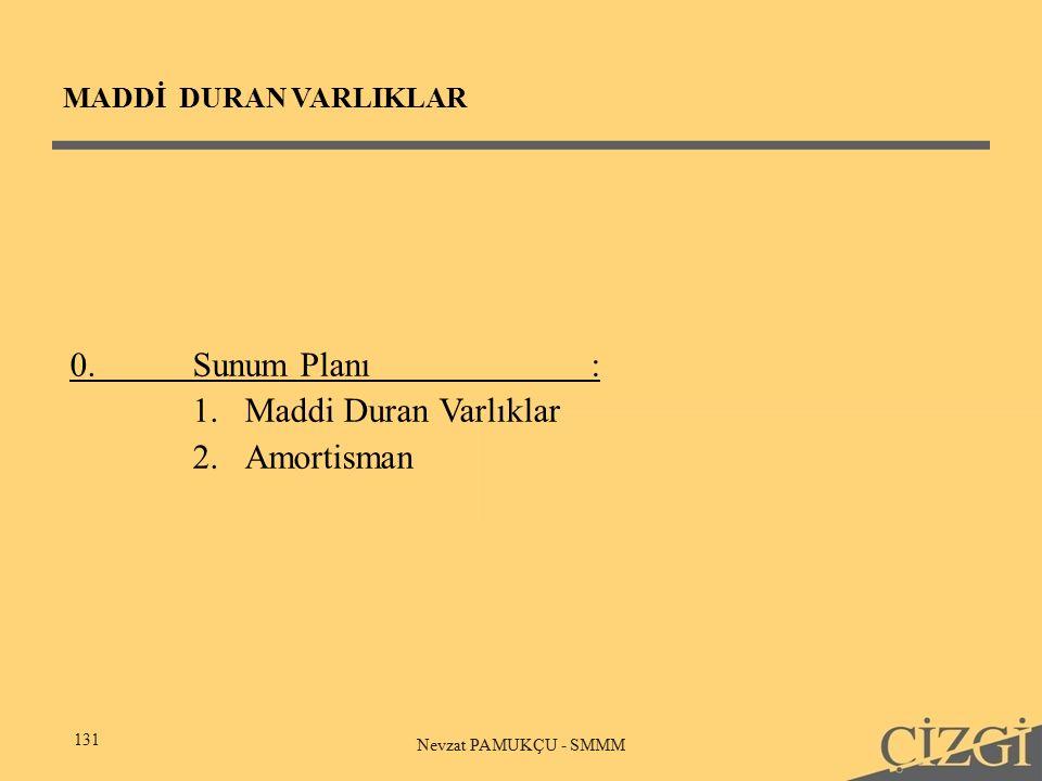 MADDİ DURAN VARLIKLAR 131 Nevzat PAMUKÇU - SMMM 0.Sunum Planı: 1.Maddi Duran Varlıklar 2.Amortisman