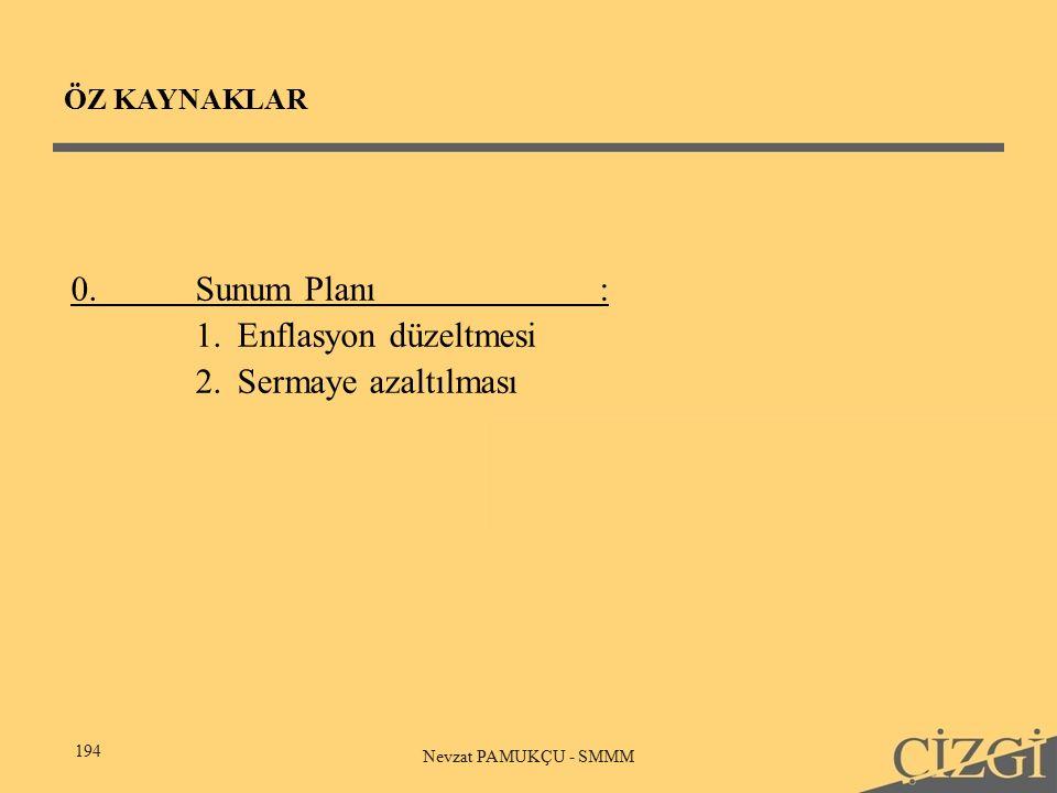 ÖZ KAYNAKLAR 194 Nevzat PAMUKÇU - SMMM 0.Sunum Planı: 1.Enflasyon düzeltmesi 2.Sermaye azaltılması
