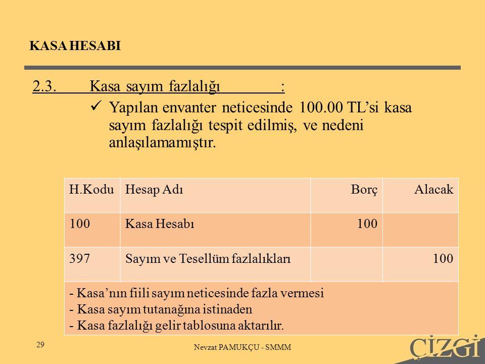KASA HESABI 29 Nevzat PAMUKÇU - SMMM 2.3.Kasa sayım fazlalığı: Yapılan envanter neticesinde 100.00 TL'si kasa sayım fazlalığı tespit edilmiş, ve nedeni anlaşılamamıştır.