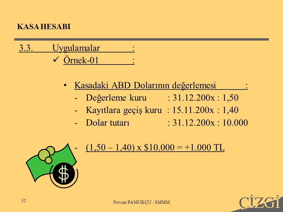 KASA HESABI 32 Nevzat PAMUKÇU - SMMM 3.3.Uygulamalar: Örnek-01: Kasadaki ABD Dolarının değerlemesi: -Değerleme kuru : 31.12.200x: 1,50 -Kayıtlara geçiş kuru : 15.11.200x: 1,40 -Dolar tutarı : 31.12.200x: 10.000 -(1,50 – 1,40) x $10.000 = +1.000 TL