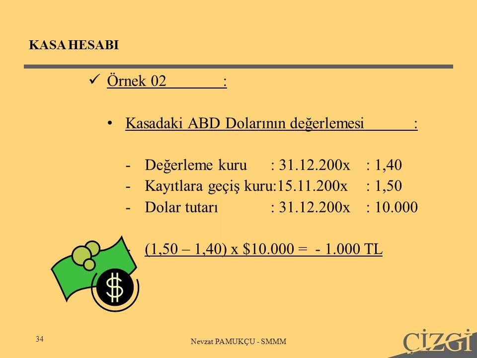 KASA HESABI 34 Nevzat PAMUKÇU - SMMM Örnek 02: Kasadaki ABD Dolarının değerlemesi: -Değerleme kuru: 31.12.200x: 1,40 -Kayıtlara geçiş kuru:15.11.200x: 1,50 -Dolar tutarı: 31.12.200x: 10.000 -(1,50 – 1,40) x $10.000 = - 1.000 TL