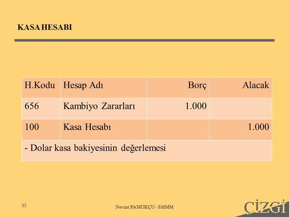 KASA HESABI 35 Nevzat PAMUKÇU - SMMM H.KoduHesap AdıBorçAlacak 656Kambiyo Zararları1.000 100Kasa Hesabı1.000 - Dolar kasa bakiyesinin değerlemesi