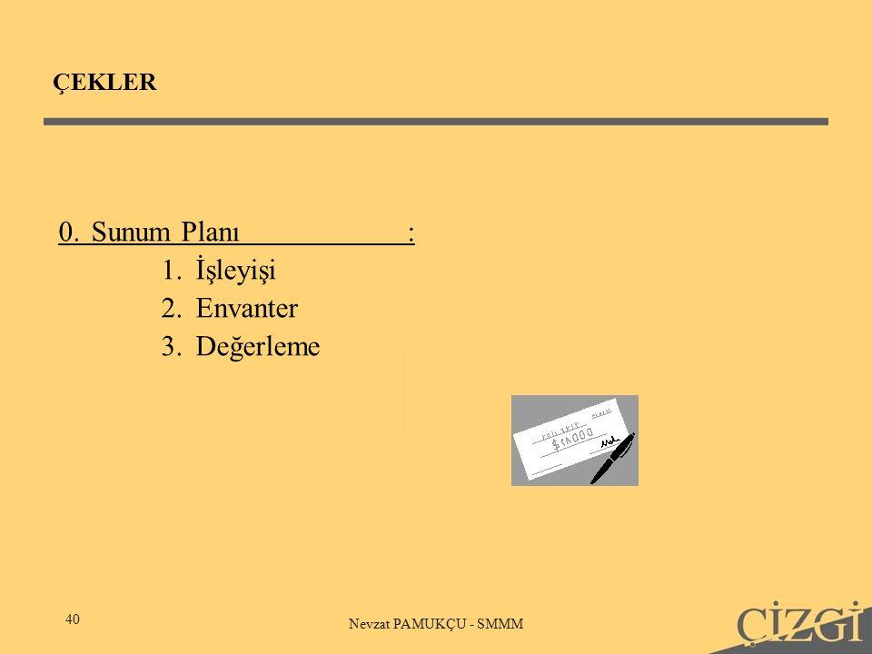 ÇEKLER 40 Nevzat PAMUKÇU - SMMM 0.Sunum Planı: 1.İşleyişi 2.Envanter 3.Değerleme