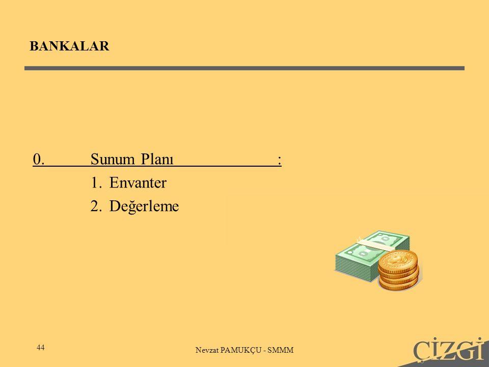 BANKALAR 44 Nevzat PAMUKÇU - SMMM 0.Sunum Planı: 1.Envanter 2.Değerleme