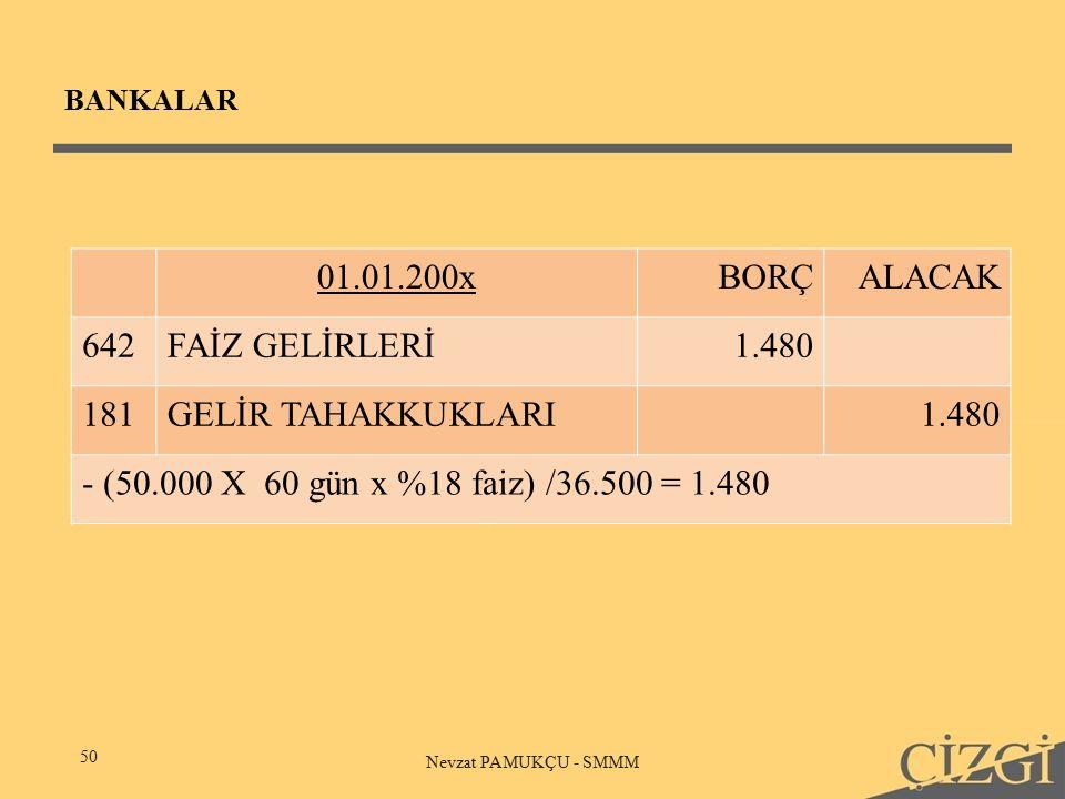 BANKALAR 50 Nevzat PAMUKÇU - SMMM 01.01.200xBORÇALACAK 642FAİZ GELİRLERİ1.480 181GELİR TAHAKKUKLARI1.480 - (50.000 X 60 gün x %18 faiz) /36.500 = 1.480