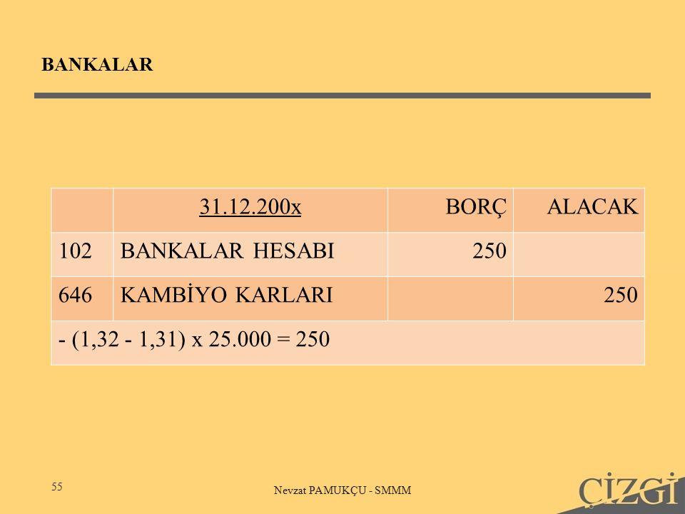 BANKALAR 55 Nevzat PAMUKÇU - SMMM 31.12.200xBORÇALACAK 102BANKALAR HESABI250 646KAMBİYO KARLARI250 - (1,32 - 1,31) x 25.000 = 250