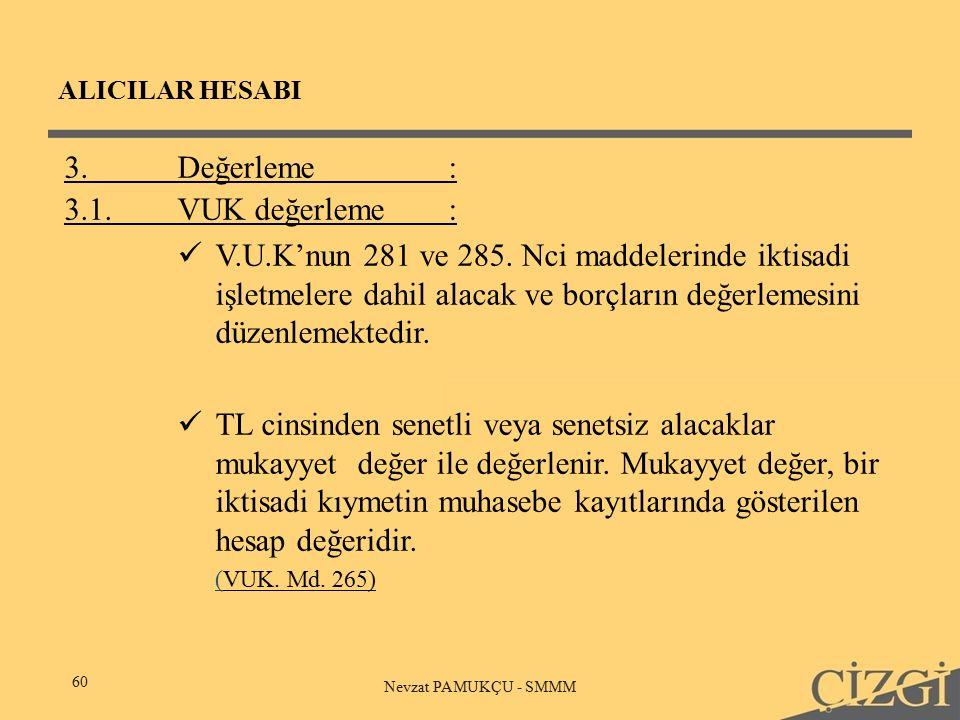 ALICILAR HESABI 60 Nevzat PAMUKÇU - SMMM 3.Değerleme: 3.1.VUK değerleme: V.U.K'nun 281 ve 285.