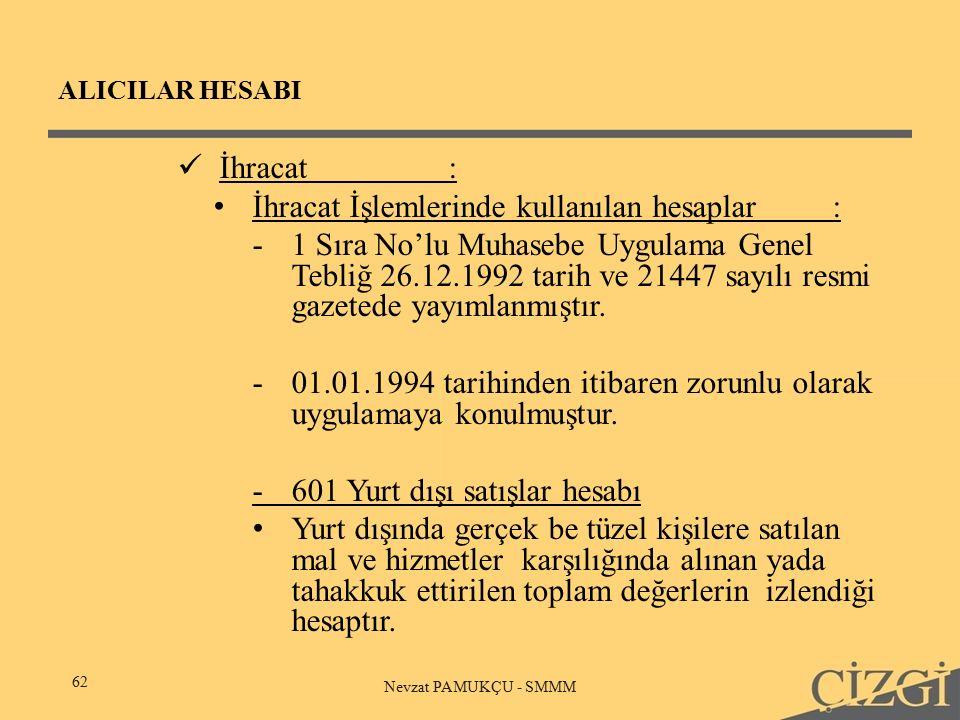 ALICILAR HESABI 62 Nevzat PAMUKÇU - SMMM İhracat: İhracat İşlemlerinde kullanılan hesaplar: -1 Sıra No'lu Muhasebe Uygulama Genel Tebliğ 26.12.1992 tarih ve 21447 sayılı resmi gazetede yayımlanmıştır.