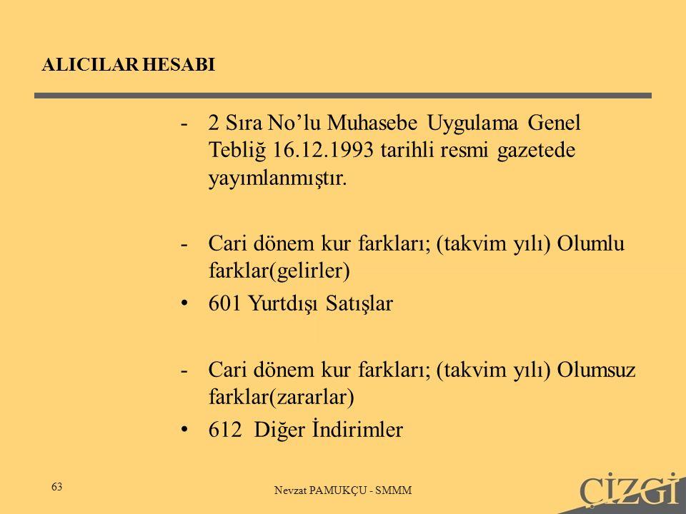ALICILAR HESABI 63 Nevzat PAMUKÇU - SMMM -2 Sıra No'lu Muhasebe Uygulama Genel Tebliğ 16.12.1993 tarihli resmi gazetede yayımlanmıştır.