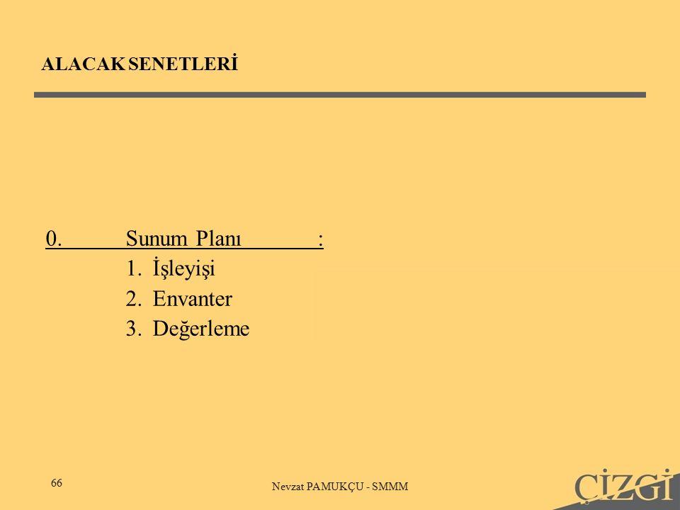 ALACAK SENETLERİ 66 Nevzat PAMUKÇU - SMMM 0.Sunum Planı: 1.İşleyişi 2.Envanter 3.Değerleme