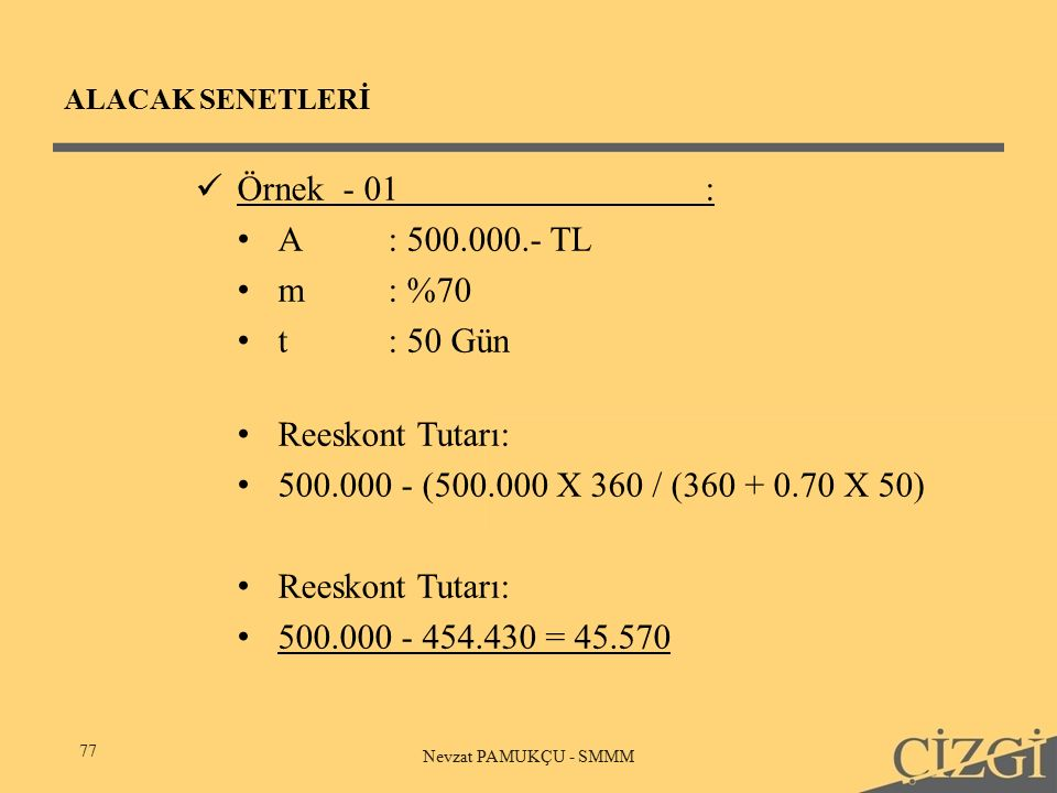 ALACAK SENETLERİ 77 Nevzat PAMUKÇU - SMMM Örnek - 01: A: 500.000.- TL m: %70 t: 50 Gün Reeskont Tutarı: 500.000 - (500.000 X 360 / (360 + 0.70 X 50) Reeskont Tutarı: 500.000 - 454.430 = 45.570