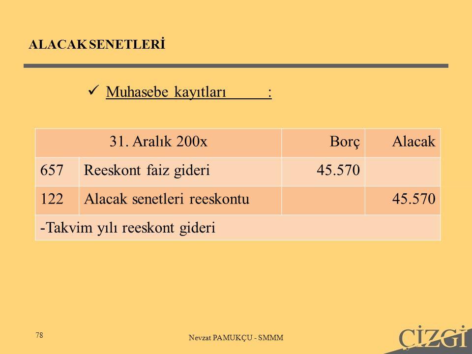 ALACAK SENETLERİ 78 Nevzat PAMUKÇU - SMMM Muhasebe kayıtları: 31.