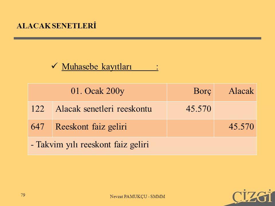ALACAK SENETLERİ 79 Nevzat PAMUKÇU - SMMM Muhasebe kayıtları: 01.