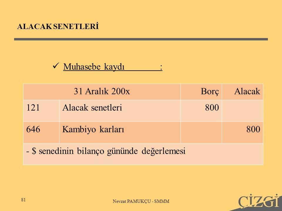 ALACAK SENETLERİ 81 Nevzat PAMUKÇU - SMMM Muhasebe kaydı: 31 Aralık 200xBorçAlacak 121Alacak senetleri800 646Kambiyo karları800 - $ senedinin bilanço gününde değerlemesi