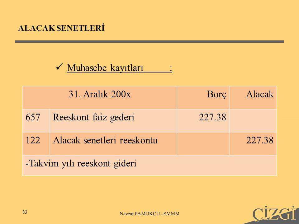 ALACAK SENETLERİ 83 Nevzat PAMUKÇU - SMMM Muhasebe kayıtları: 31.