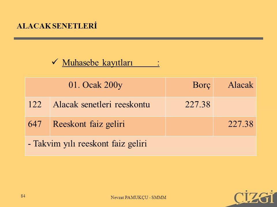 ALACAK SENETLERİ 84 Nevzat PAMUKÇU - SMMM Muhasebe kayıtları: 01.