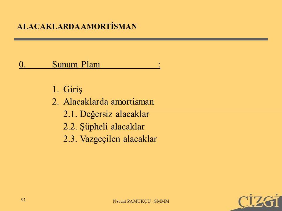 ALACAKLARDA AMORTİSMAN 91 Nevzat PAMUKÇU - SMMM 0.Sunum Planı: 1.Giriş 2.Alacaklarda amortisman 2.1.Değersiz alacaklar 2.2.Şüpheli alacaklar 2.3.Vazgeçilen alacaklar