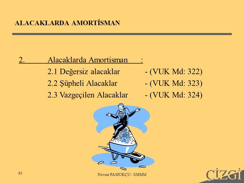 ALACAKLARDA AMORTİSMAN 93 Nevzat PAMUKÇU - SMMM 2.Alacaklarda Amortisman: 2.1 Değersiz alacaklar - (VUK Md: 322) 2.2 Şüpheli Alacaklar - (VUK Md: 323) 2.3 Vazgeçilen Alacaklar - (VUK Md: 324)