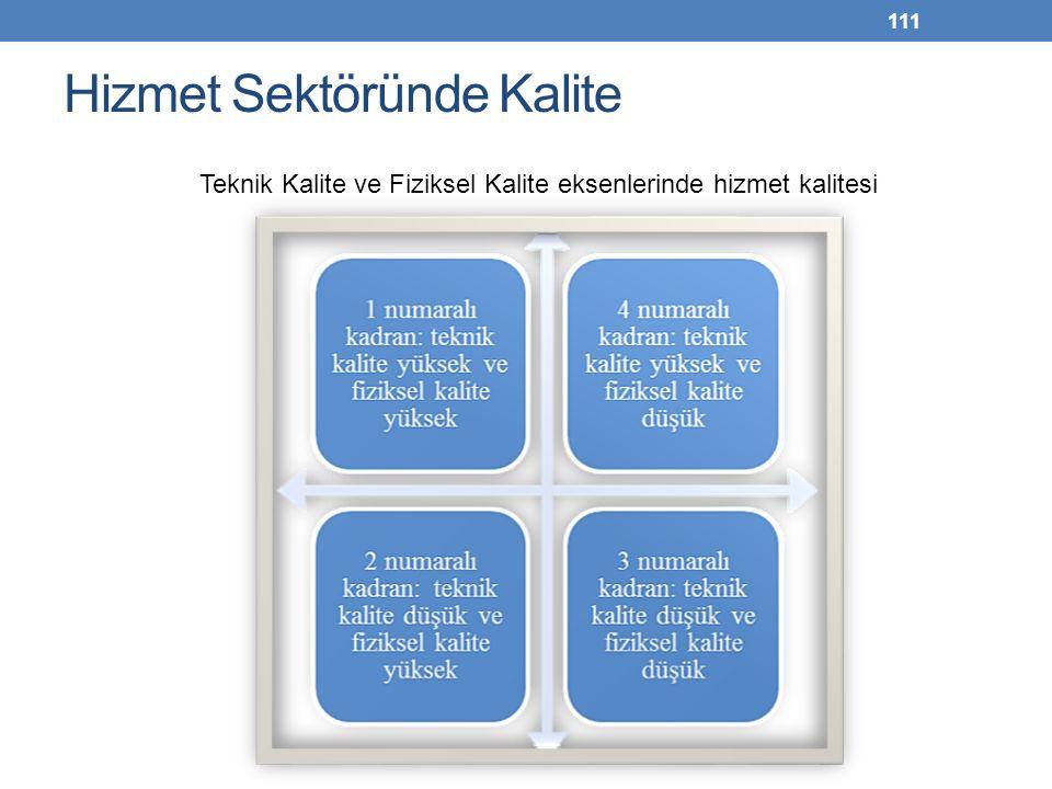 111 Hizmet Sektöründe Kalite Teknik Kalite ve Fiziksel Kalite eksenlerinde hizmet kalitesi