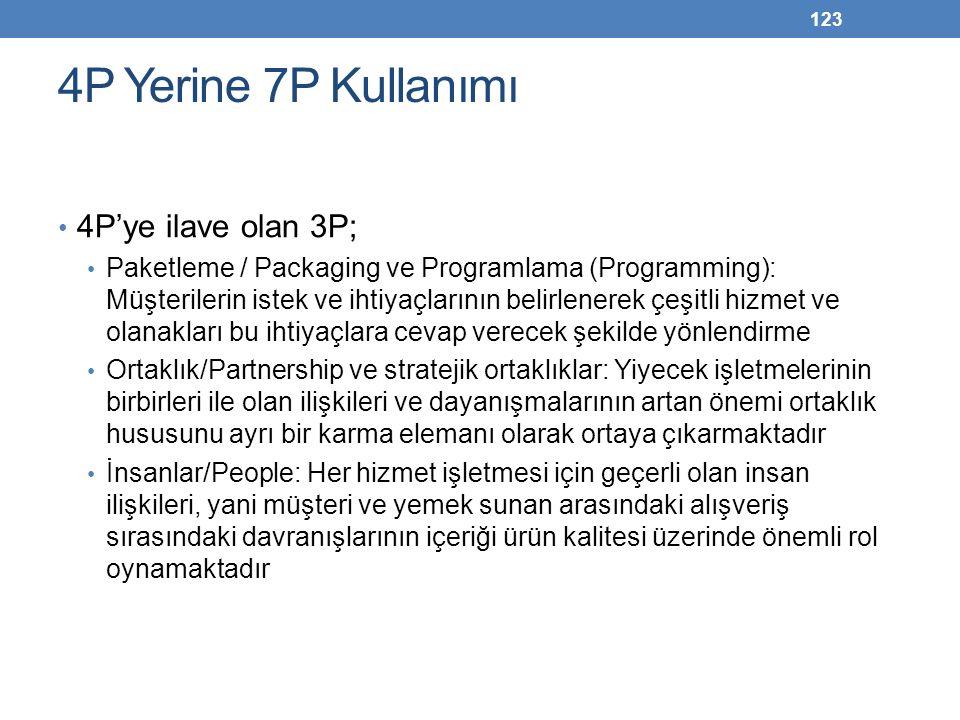 123 4P Yerine 7P Kullanımı 4P'ye ilave olan 3P; Paketleme / Packaging ve Programlama (Programming): Müşterilerin istek ve ihtiyaçlarının belirlenerek