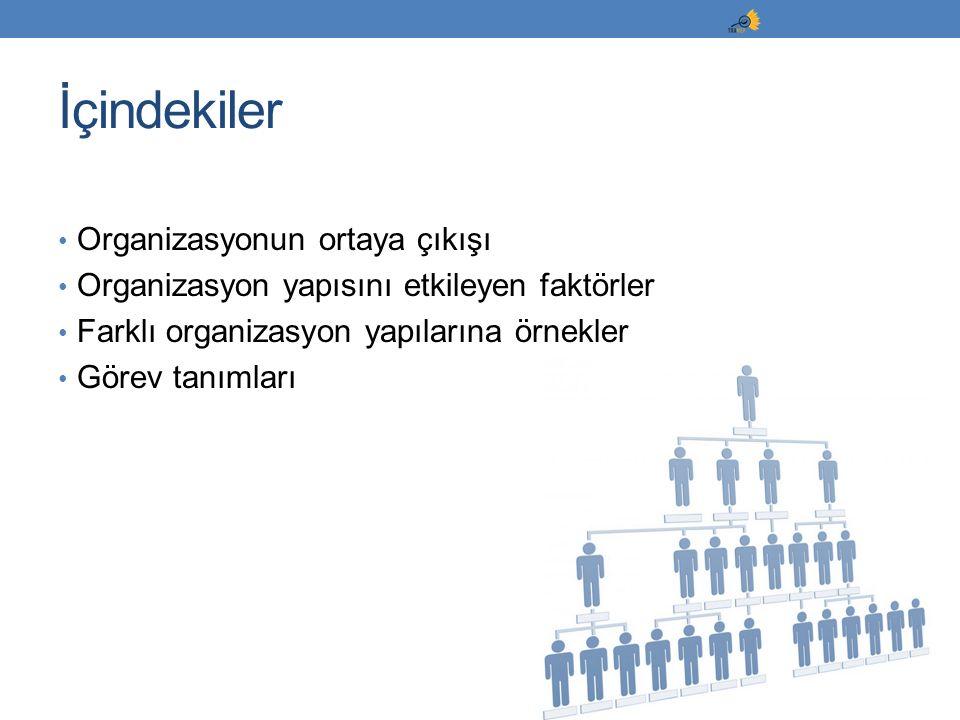 Organizasyonun ortaya çıkışı Organizasyon yapısını etkileyen faktörler Farklı organizasyon yapılarına örnekler Görev tanımları İçindekiler
