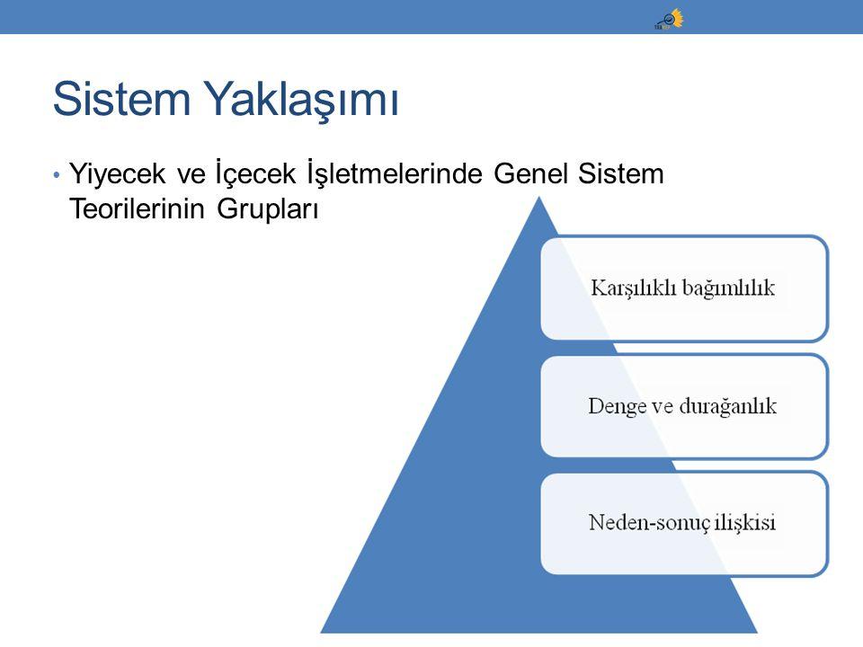 Yiyecek ve İçecek İşletmelerinde Genel Sistem Teorilerinin Grupları Sistem Yaklaşımı