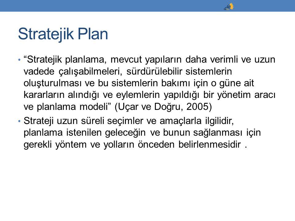 """""""Stratejik planlama, mevcut yapıların daha verimli ve uzun vadede çalışabilmeleri, sürdürülebilir sistemlerin oluşturulması ve bu sistemlerin bakımı i"""
