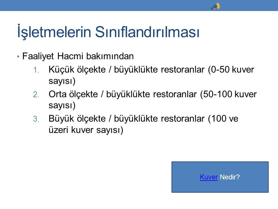 Faaliyet Hacmi bakımından 1. Küçük ölçekte / büyüklükte restoranlar (0-50 kuver sayısı) 2. Orta ölçekte / büyüklükte restoranlar (50-100 kuver sayısı)
