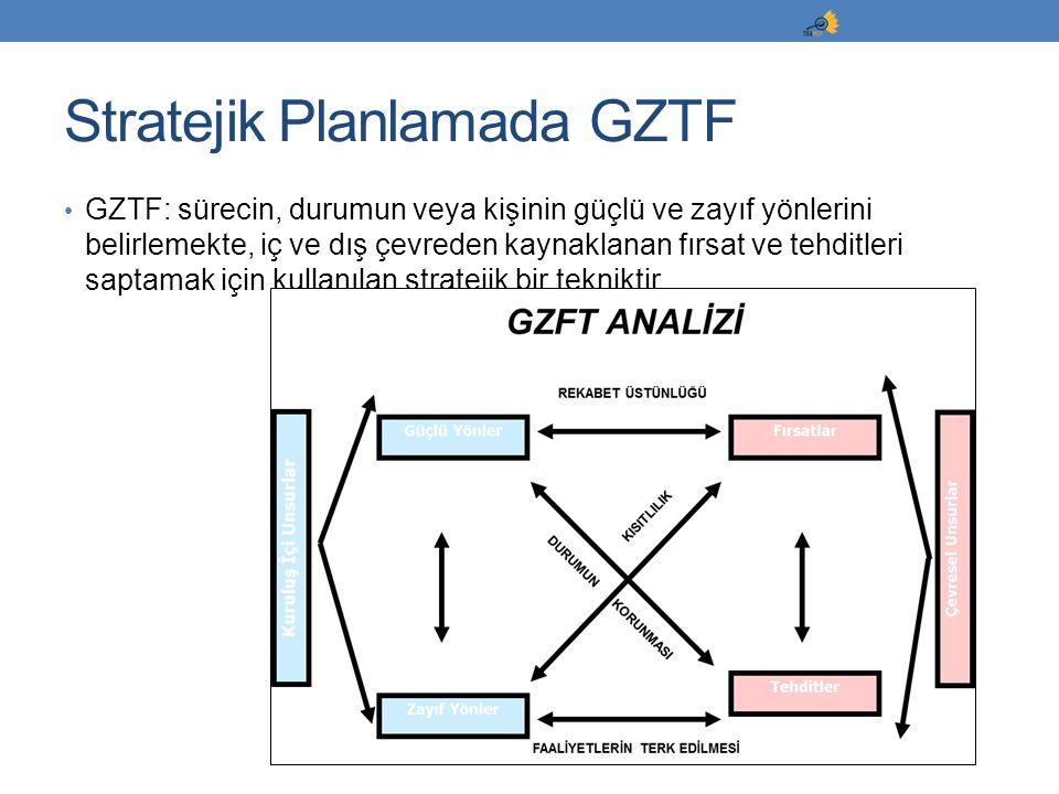 GZTF: sürecin, durumun veya kişinin güçlü ve zayıf yönlerini belirlemekte, iç ve dış çevreden kaynaklanan fırsat ve tehditleri saptamak için kullanıla