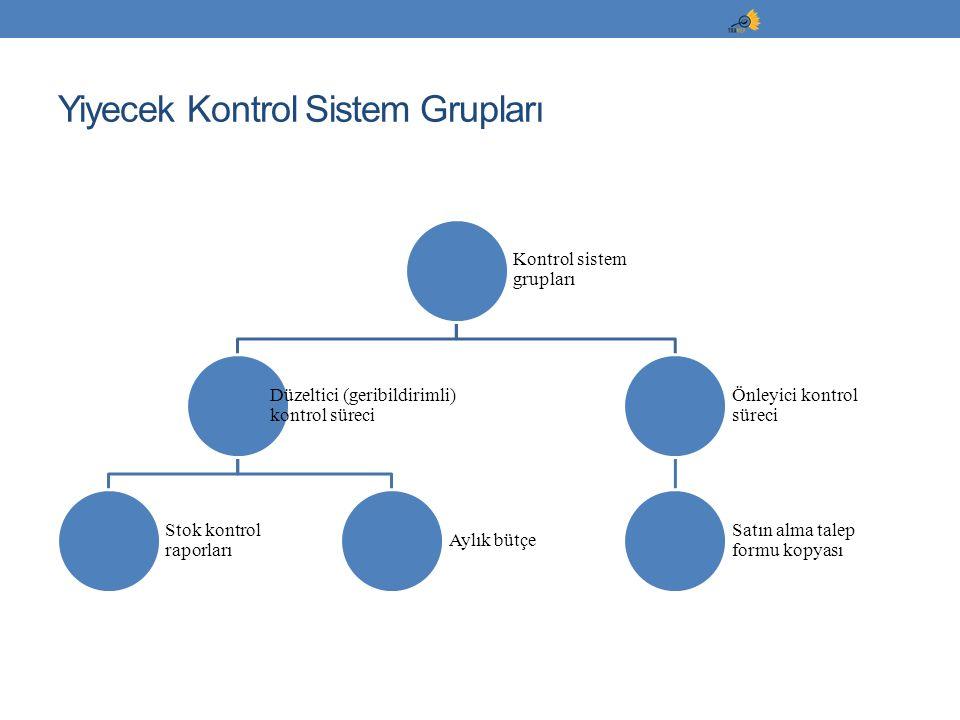 Yiyecek Kontrol Sistem Grupları Kontrol sistem grupları Düzeltici (geribildirimli) kontrol süreci Stok kontrol raporları Aylık bütçe Önleyici kontrol
