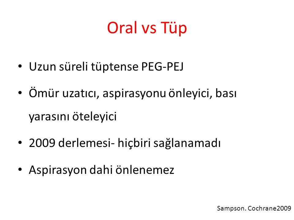 Oral vs Tüp Uzun süreli tüptense PEG-PEJ Ömür uzatıcı, aspirasyonu önleyici, bası yarasını öteleyici 2009 derlemesi- hiçbiri sağlanamadı Aspirasyon dahi önlenemez Sampson.