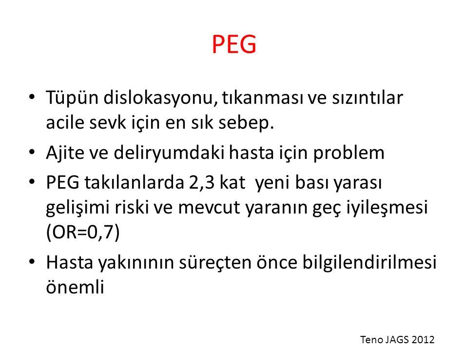 PEG Tüpün dislokasyonu, tıkanması ve sızıntılar acile sevk için en sık sebep.