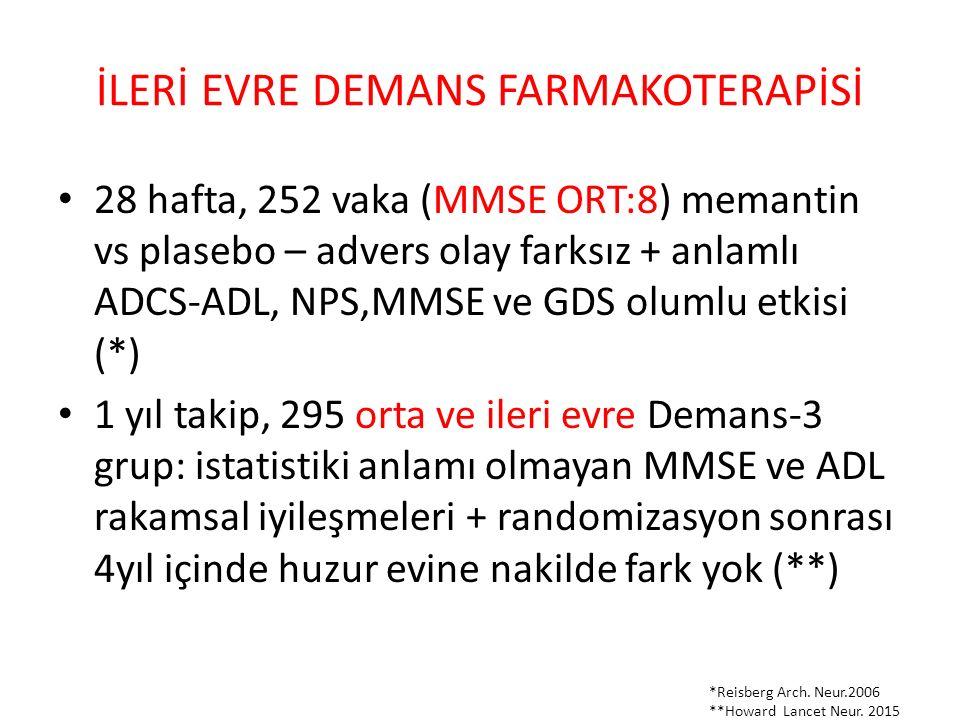 İLERİ EVRE DEMANS FARMAKOTERAPİSİ 28 hafta, 252 vaka (MMSE ORT:8) memantin vs plasebo – advers olay farksız + anlamlı ADCS-ADL, NPS,MMSE ve GDS olumlu etkisi (*) 1 yıl takip, 295 orta ve ileri evre Demans-3 grup: istatistiki anlamı olmayan MMSE ve ADL rakamsal iyileşmeleri + randomizasyon sonrası 4yıl içinde huzur evine nakilde fark yok (**) *Reisberg Arch.
