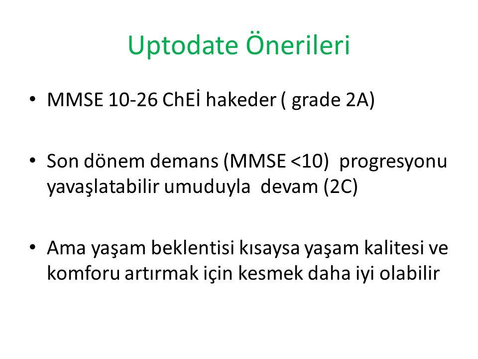 Uptodate Önerileri MMSE 10-26 ChEİ hakeder ( grade 2A) Son dönem demans (MMSE <10) progresyonu yavaşlatabilir umuduyla devam (2C) Ama yaşam beklentisi kısaysa yaşam kalitesi ve komforu artırmak için kesmek daha iyi olabilir