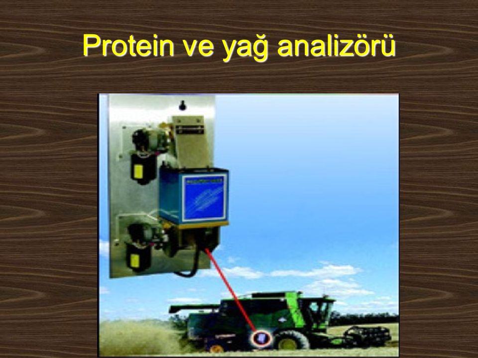 Protein ve yağ analizörü